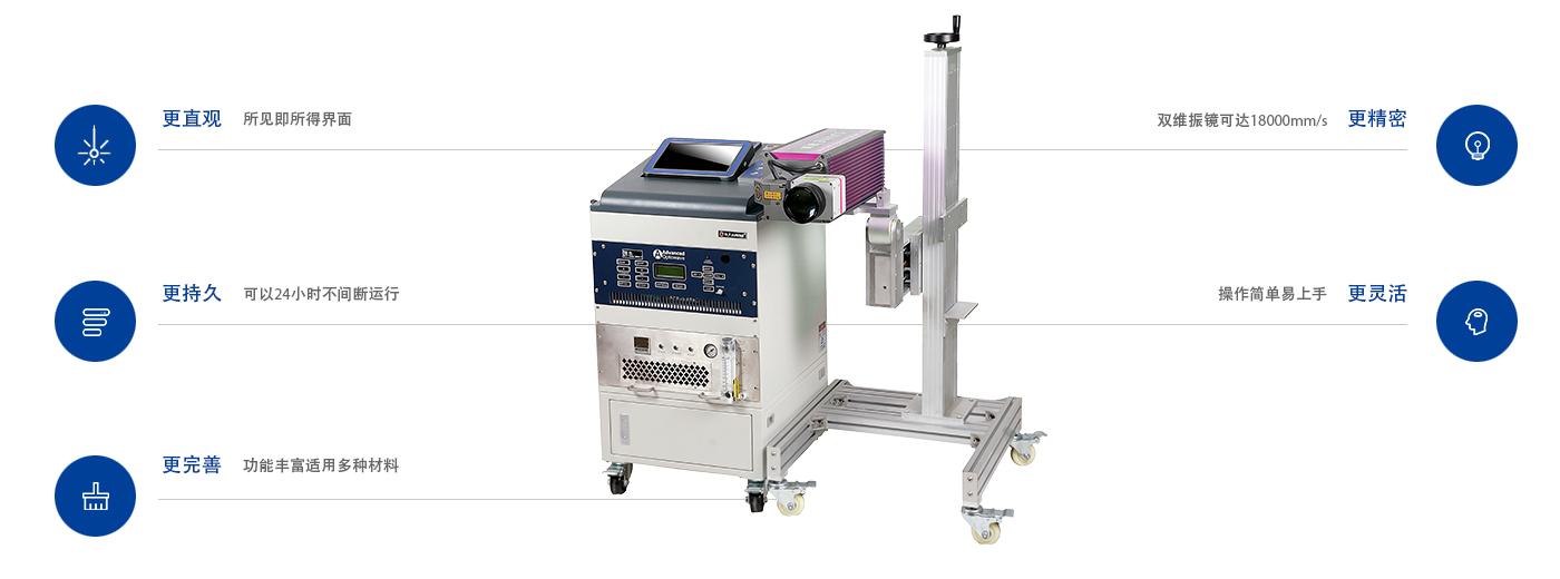 英码特UV紫外激光喷码机