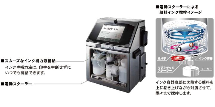 搭载颜料墨水搅拌功能,抑制颜料成分的沉淀,实现稳定运行。.jpg